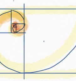 golden ratio in layout design [ 1600 x 1034 Pixel ]