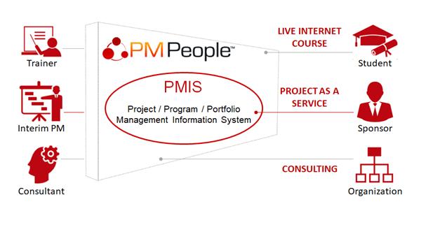 PMPeople PMIS: Product Presentation – PMPeople – Medium