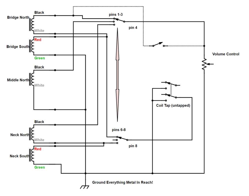 medium resolution of the new diagram