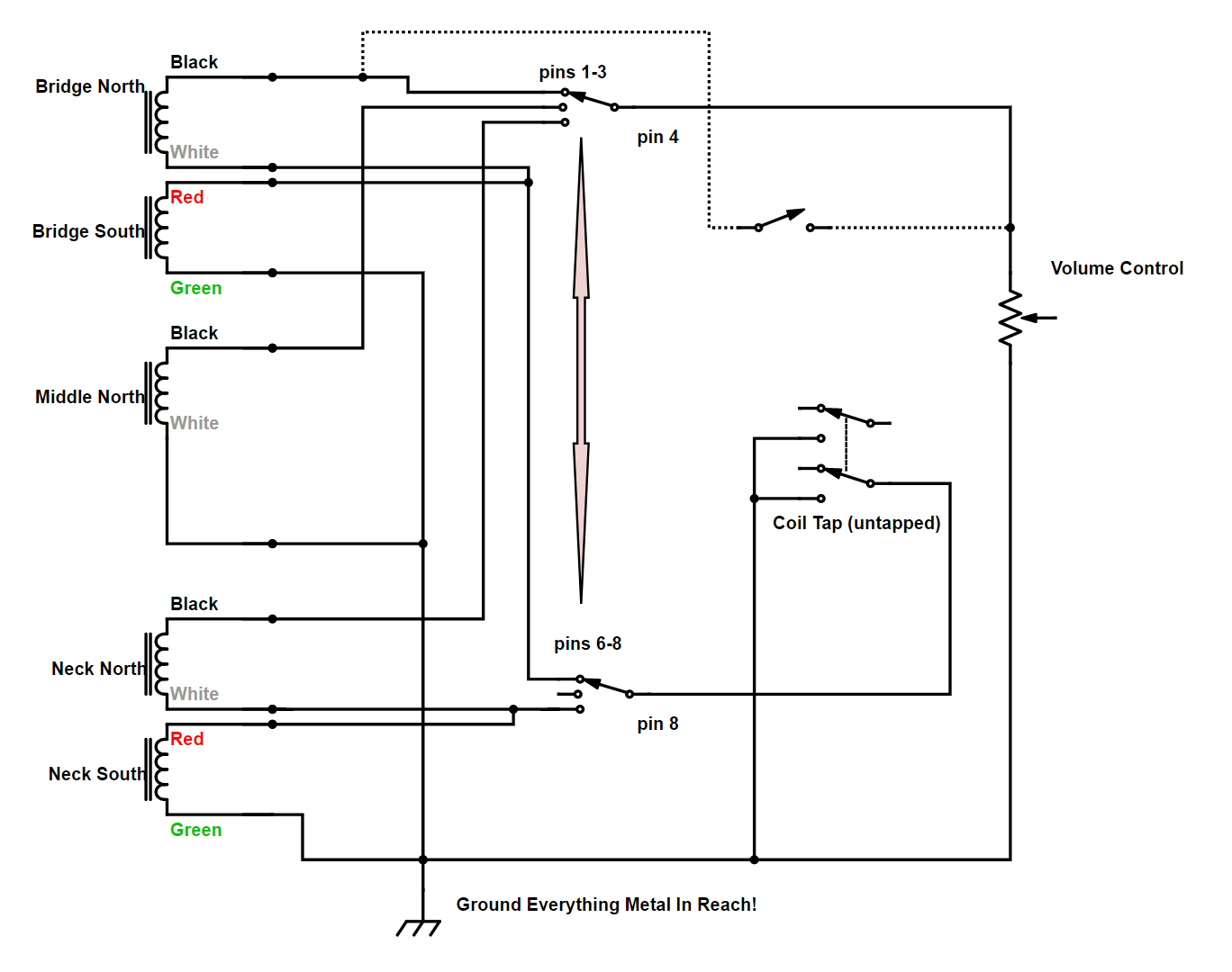 hight resolution of the new diagram
