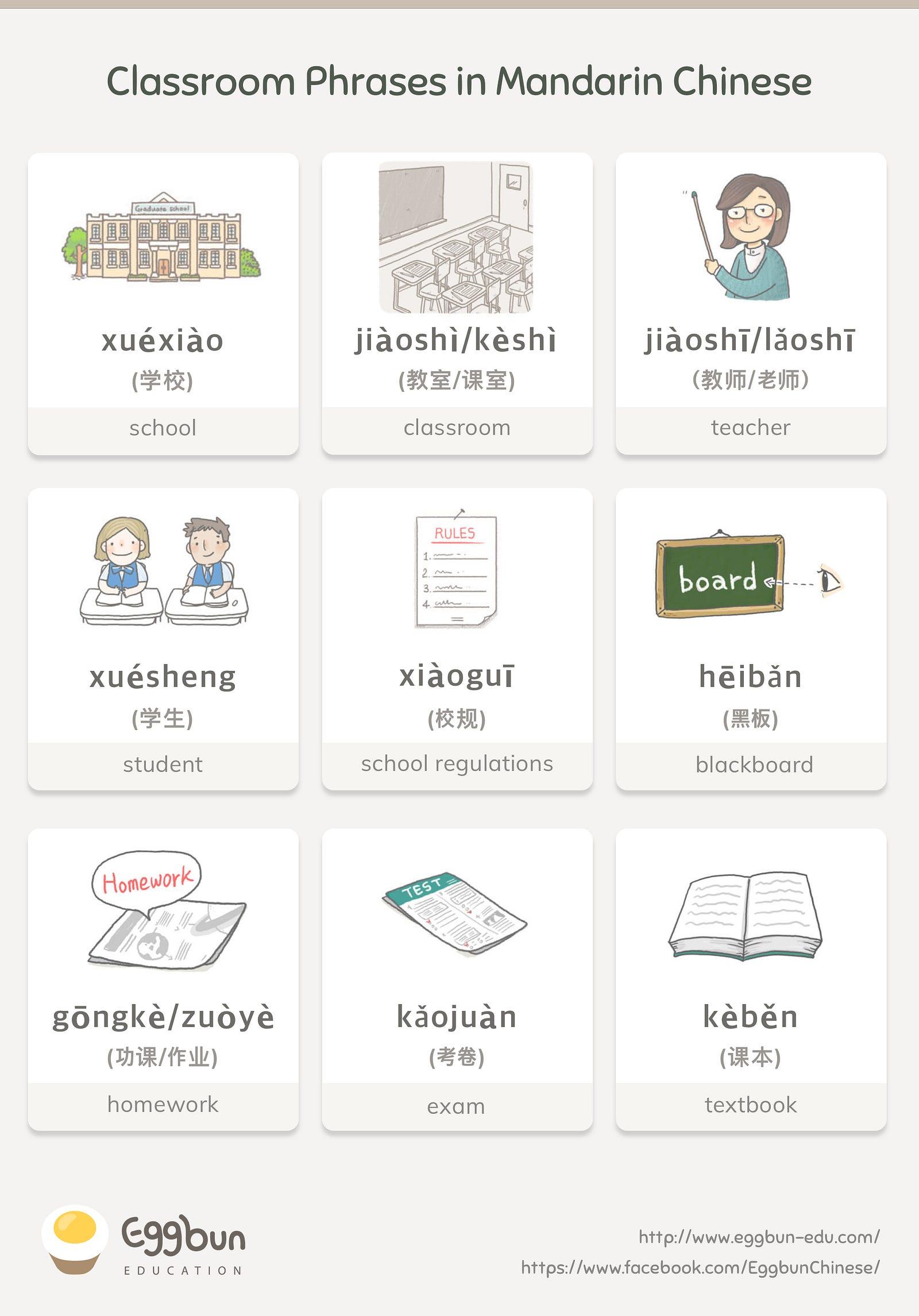 Classroom Phrases In Mandarin Chinese Story Of Eggbun Education Medium