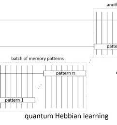 the hamiltonian of a quantum system governs how it naturally evolves in time hamiltonian simulation is therefore the art of making a quantum system evolve  [ 1600 x 766 Pixel ]