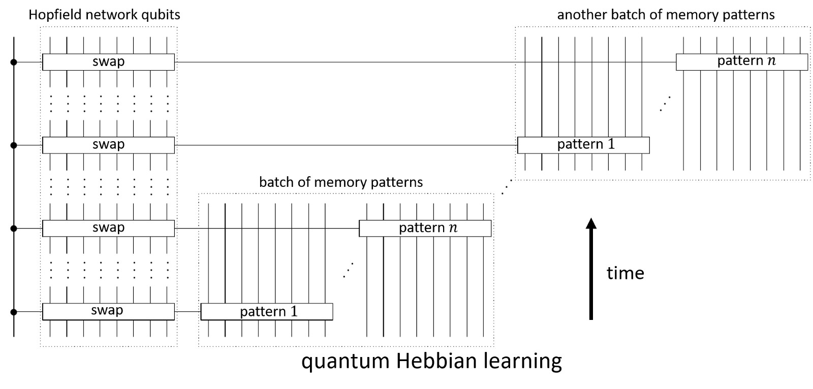 hight resolution of the hamiltonian of a quantum system governs how it naturally evolves in time hamiltonian simulation is therefore the art of making a quantum system evolve