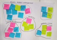 The 5 Awkward Phases of Design Thinking Facilitation