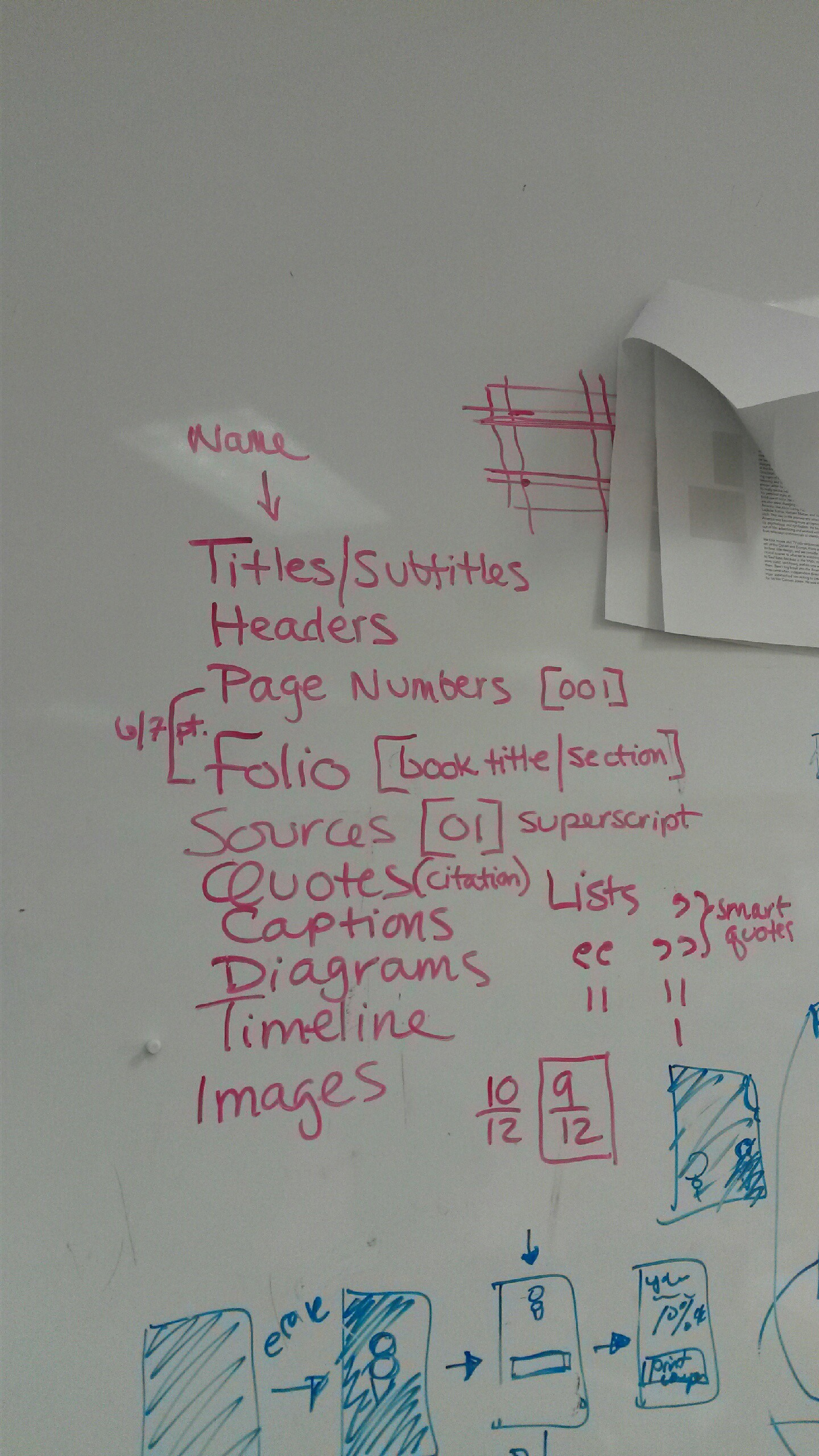List Of Types Of Content In Our Biographies That We Came Up With In Class.  We Need To Set The Type Of Each And Create Paragraph Styles