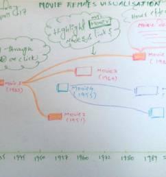 offline d3 sankey chart rendering with jsdom [ 1600 x 1087 Pixel ]