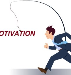 an important thing to understand about motivation is that as humans we will only become motivated under the right set of circumstances  [ 1600 x 1000 Pixel ]