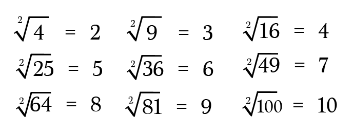Understanding Logarithms and Roots – Math Hacks