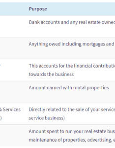 Use block numbering it is what we find to be most useful recommend setting your chart of accounts up in groups   so you have flexibility also  for real estate management company rh medium