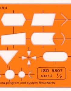 Flow chart symbols template via depaul university also creating excellent ux charts  eightshapes medium rh