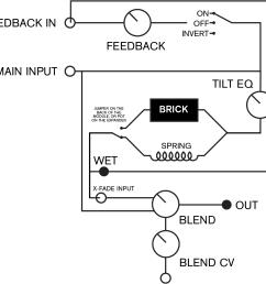 spring reverb mk2 diagram click to enlarge [ 1200 x 1133 Pixel ]