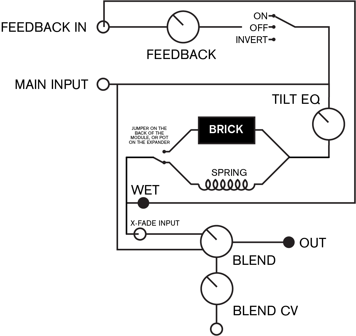 hight resolution of spring reverb mk2 diagram click to enlarge
