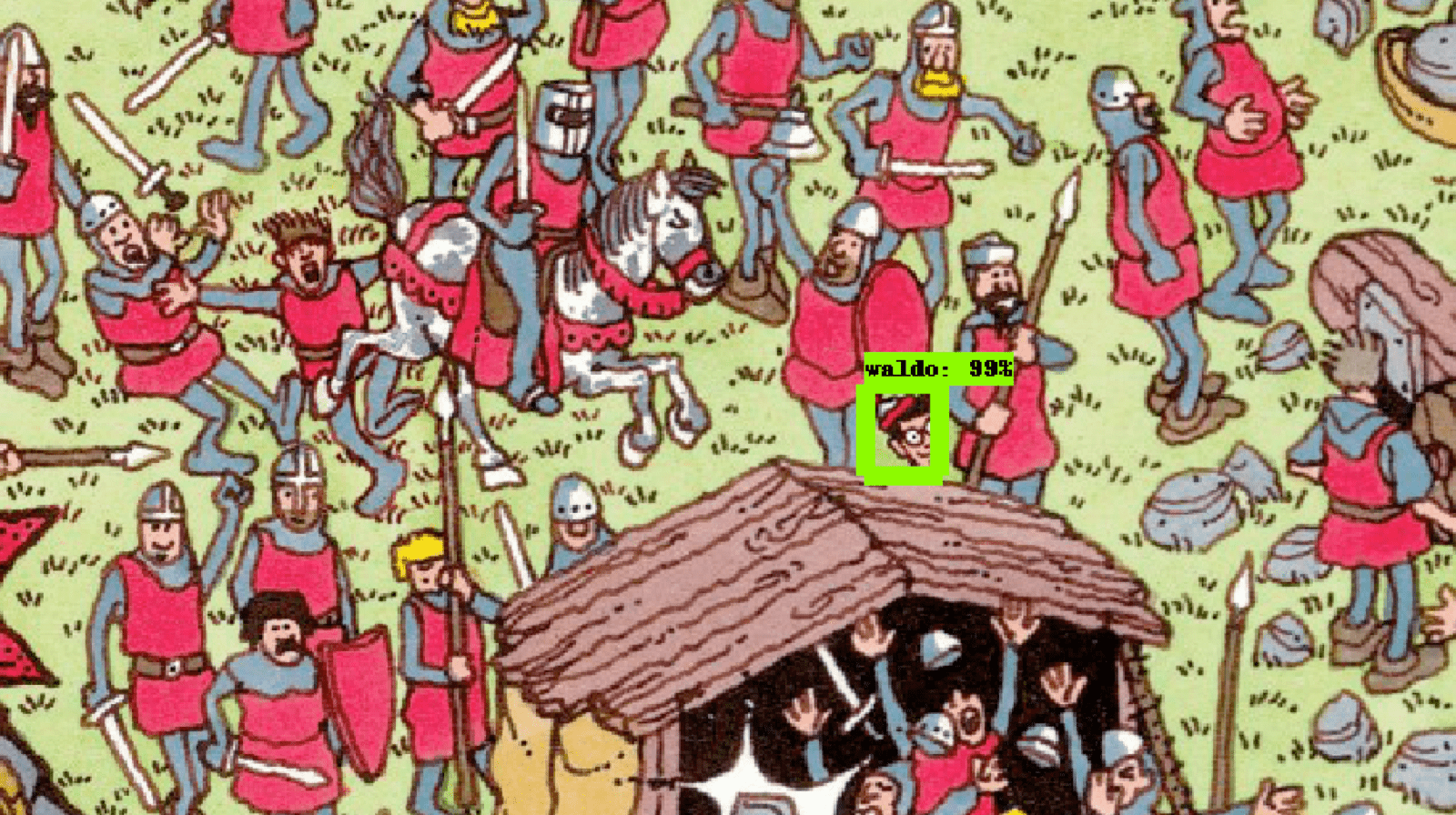 How to Find Wally with a Neural Network  Towards Data Science