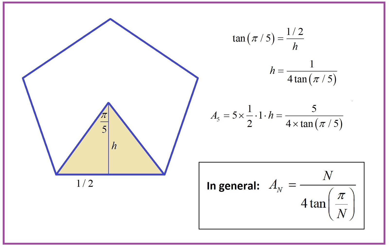 A Young Student S Approach To Polygon Areas James Tanton