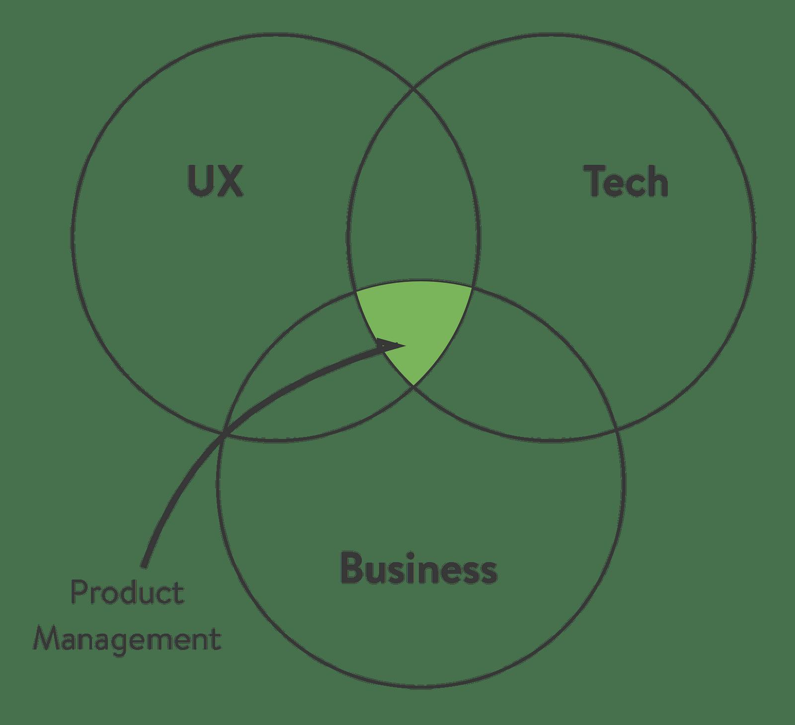 UI UX on Flipboard by Hoan Do