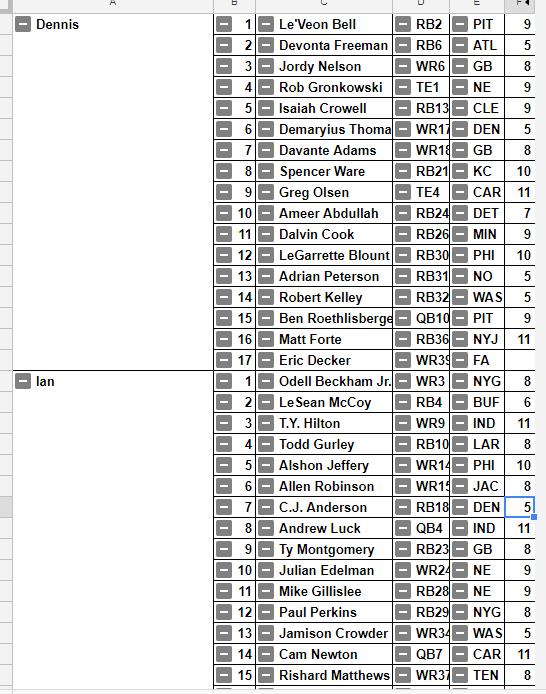 Fantasy Football Slow Draft Board v2