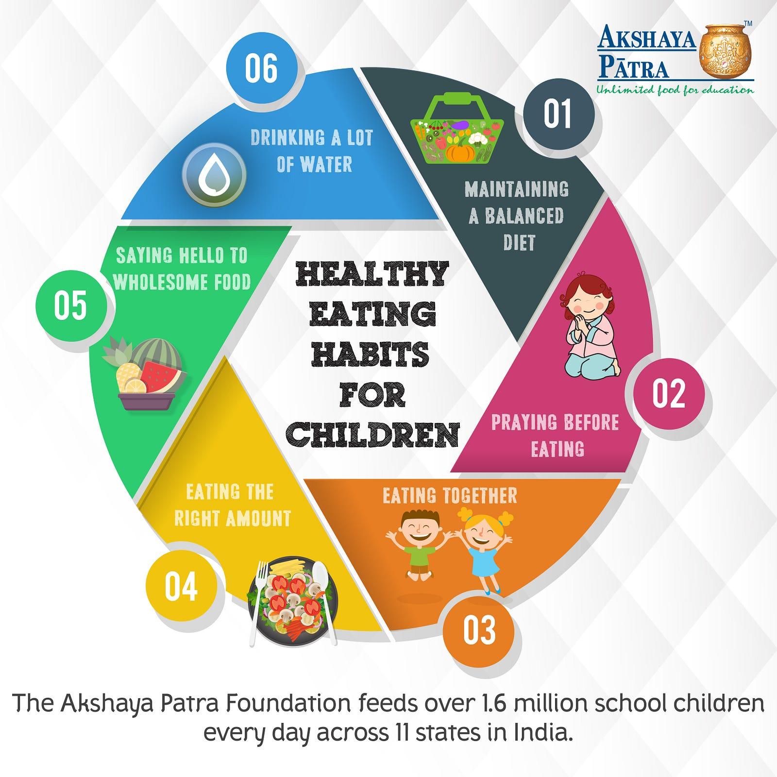 10 Healthy Eating Habits For Children By Akshaya Patra