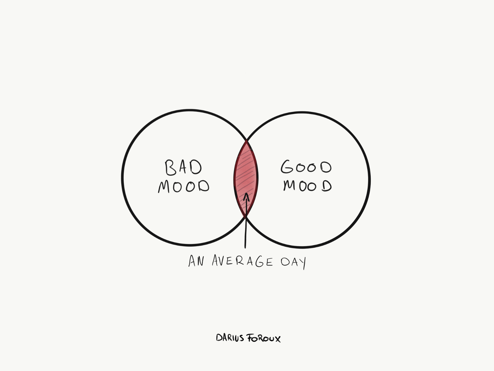 How To Hack Your Own Mood – The Blog Of Darius Foroux