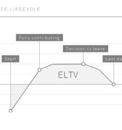 hr diagram lifetime [ 1436 x 766 Pixel ]