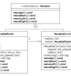 example of implements [ 1364 x 958 Pixel ]
