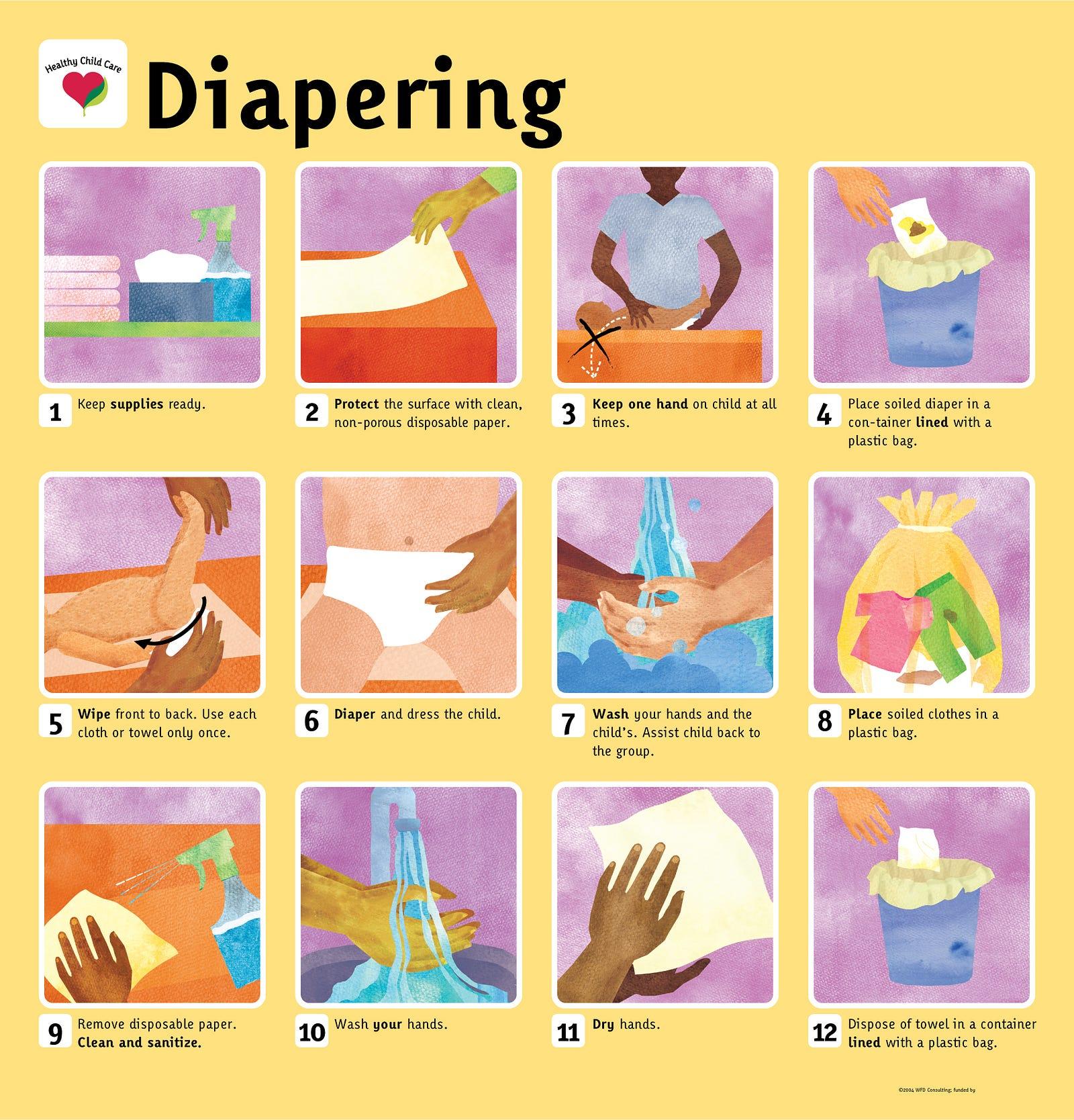 How To Change A Diaper Step By Step Sam Erciyas Medium