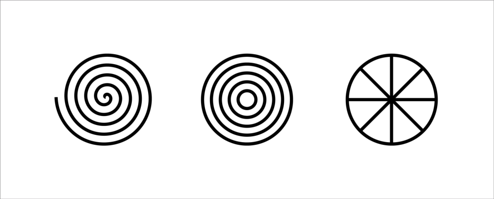 medium resolution of the three oldest archetypes of the circle diagram spiral concentric rings and sectioned circle