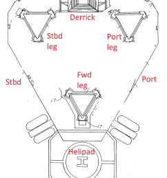 birds eye view notice how the legs are known as the fwd leg port leg and stbd leg according to their position on the rig [ 1600 x 2254 Pixel ]