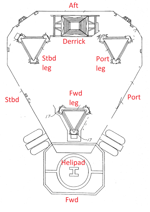 small resolution of birds eye view notice how the legs are known as the fwd leg port leg and stbd leg according to their position on the rig