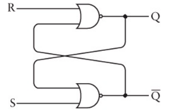 Building Memory With Logic Gates – The Startup