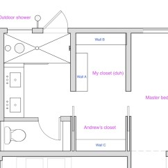 Plumbing Sanitary Riser Diagram Sub Zero Refrigerator Parts Hvac Wiring Diagrams Schemes Imageresizertool Com