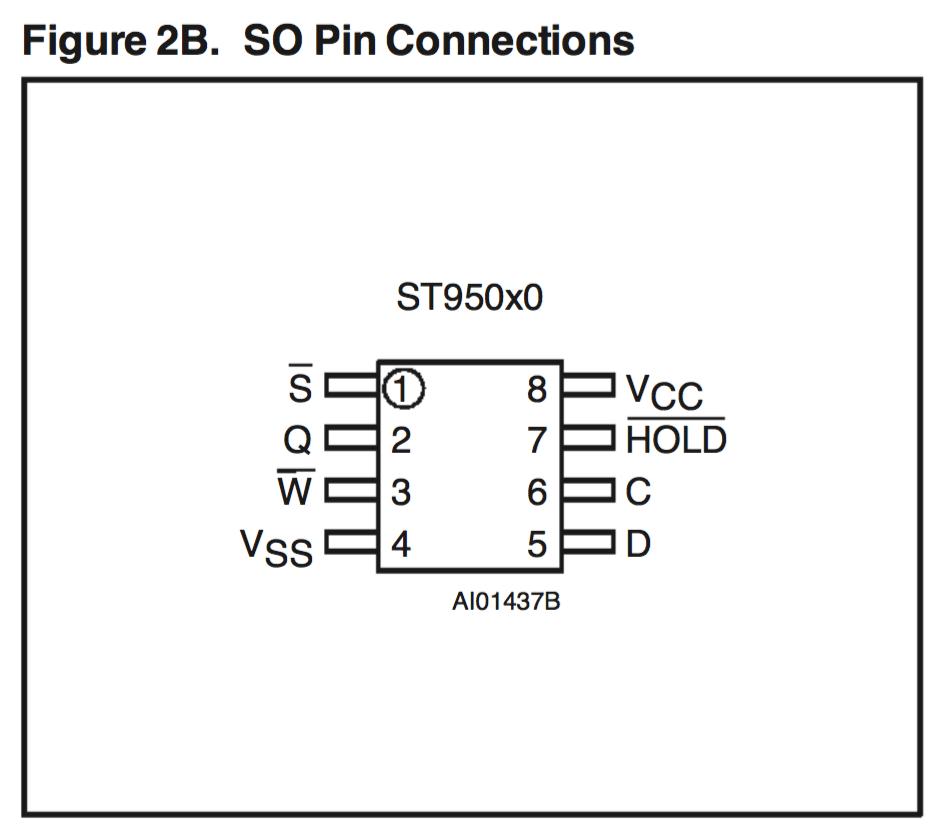 St 95160 datasheet