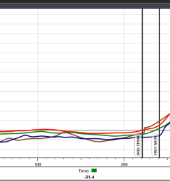 kinematic graph taken from kvest baseball [ 1600 x 573 Pixel ]