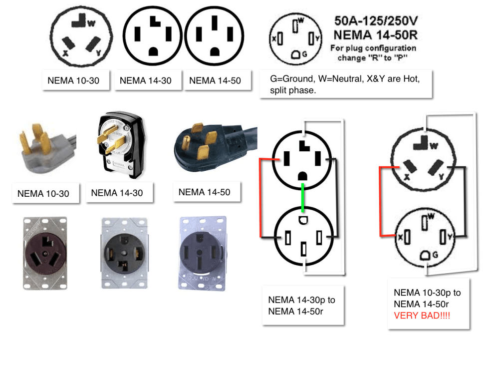 medium resolution of nema 14 50 wiring diagram wiring library nema 14 50 extension cord install a nema