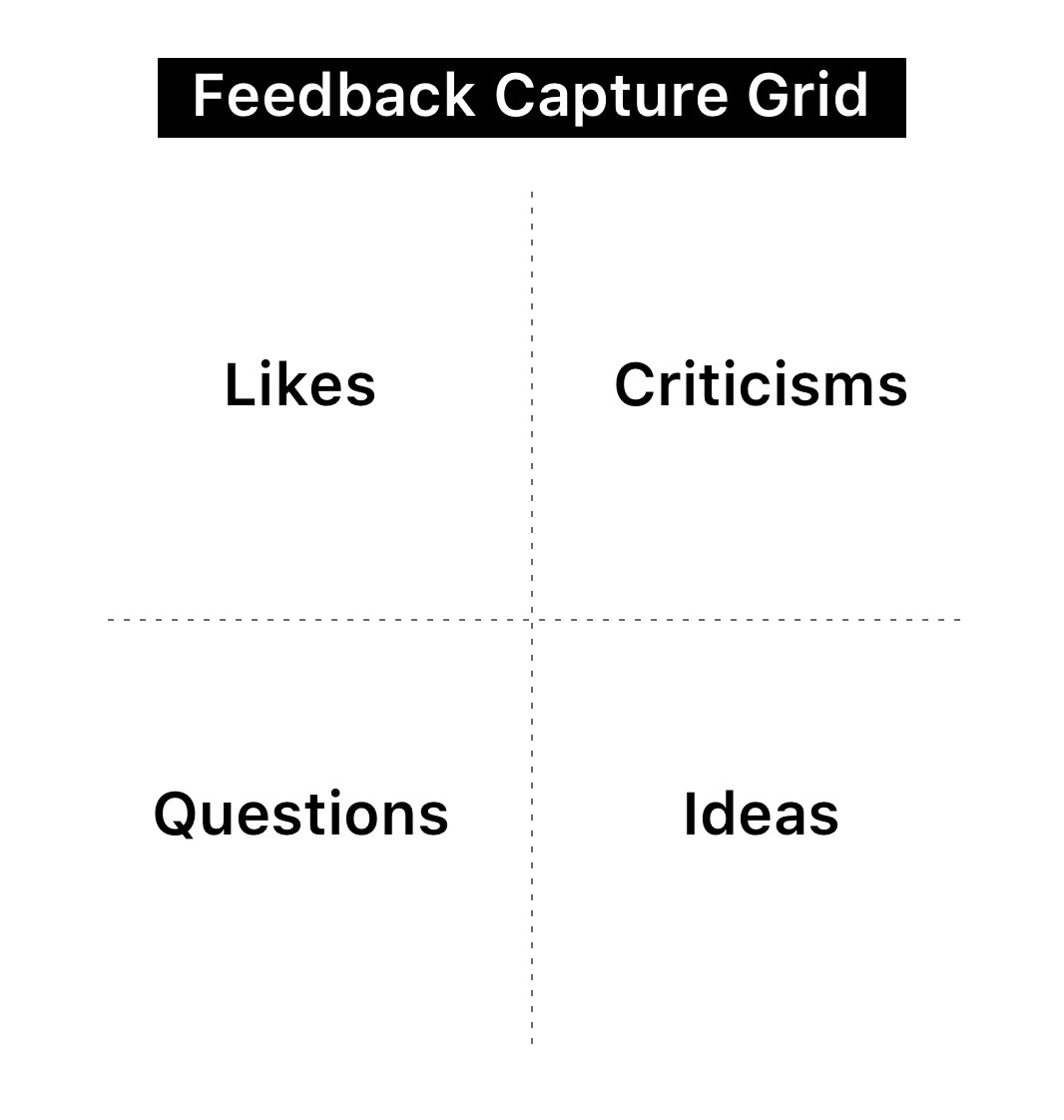 Design Reviews: how to run feedback sessions with designers?