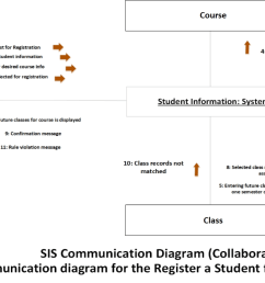 first is the modeling that represents two different views of a system model static view is the first model that uses class diagram and composite  [ 1280 x 720 Pixel ]