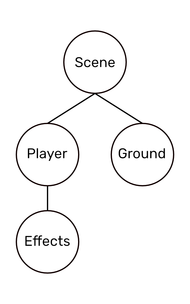 Swift SpriteKit Basics