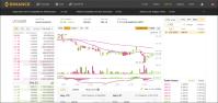 Bitcoin Chart Live Coinbase