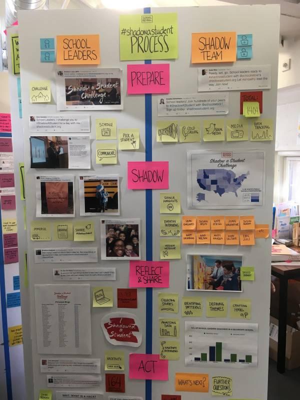 Design Tech Futurism Ed Innovation In Bay Rosie