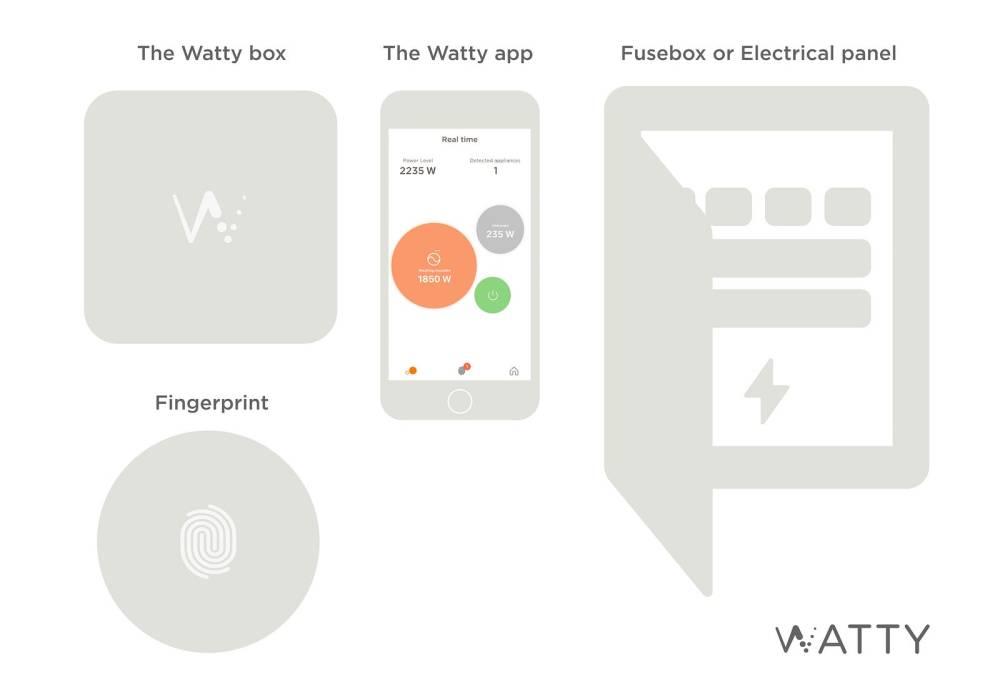 medium resolution of smart fuse box home