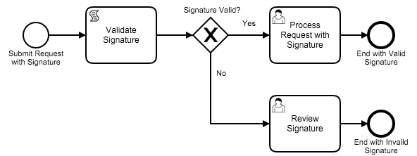 Throwing BPMN Errors with JavaScript in Camunda
