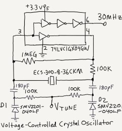 a diode that is reverse biased has some capacitance that varies with voltage some diodes are designed to do this in a predictable way  [ 1400 x 1398 Pixel ]