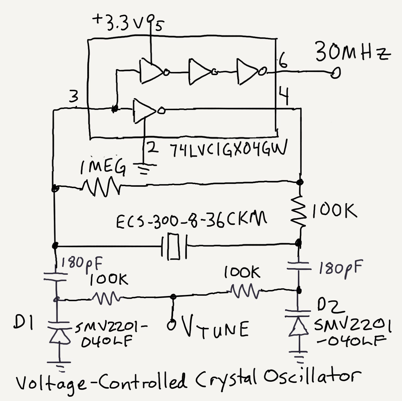 hight resolution of a diode that is reverse biased has some capacitance that varies with voltage some diodes are designed to do this in a predictable way