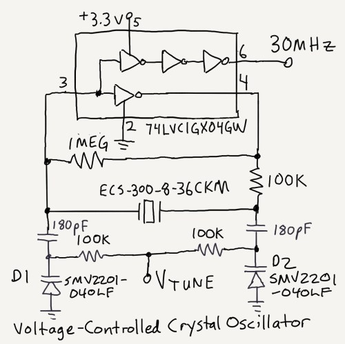 small resolution of a diode that is reverse biased has some capacitance that varies with voltage some diodes are designed to do this in a predictable way
