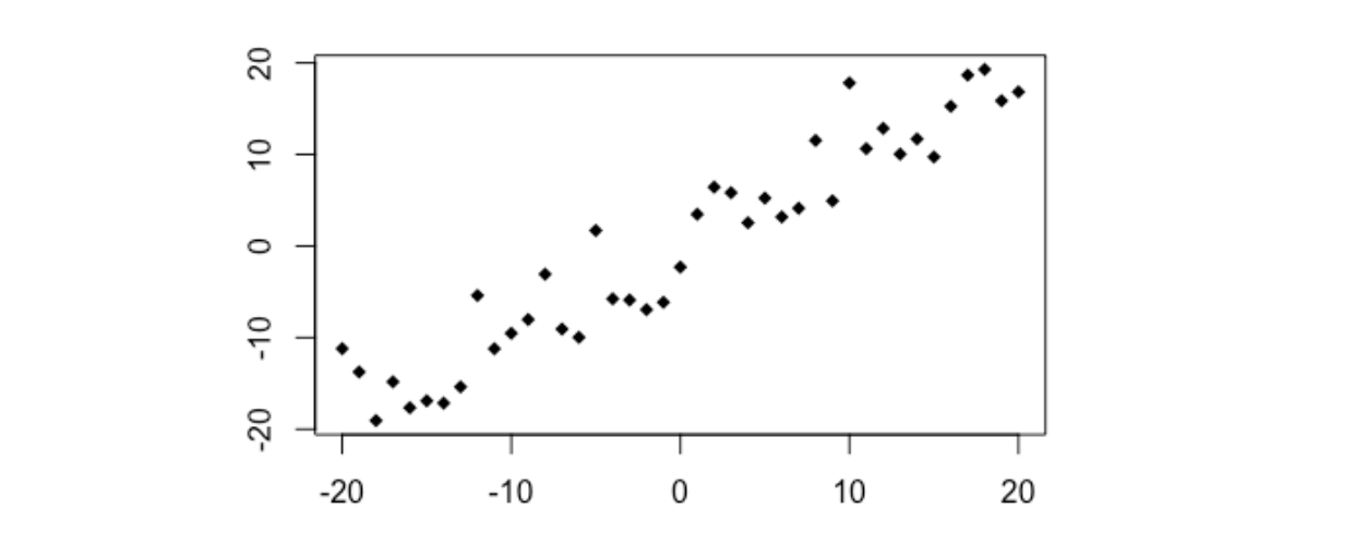 How Machines Make Predictions: Finding Correlations in