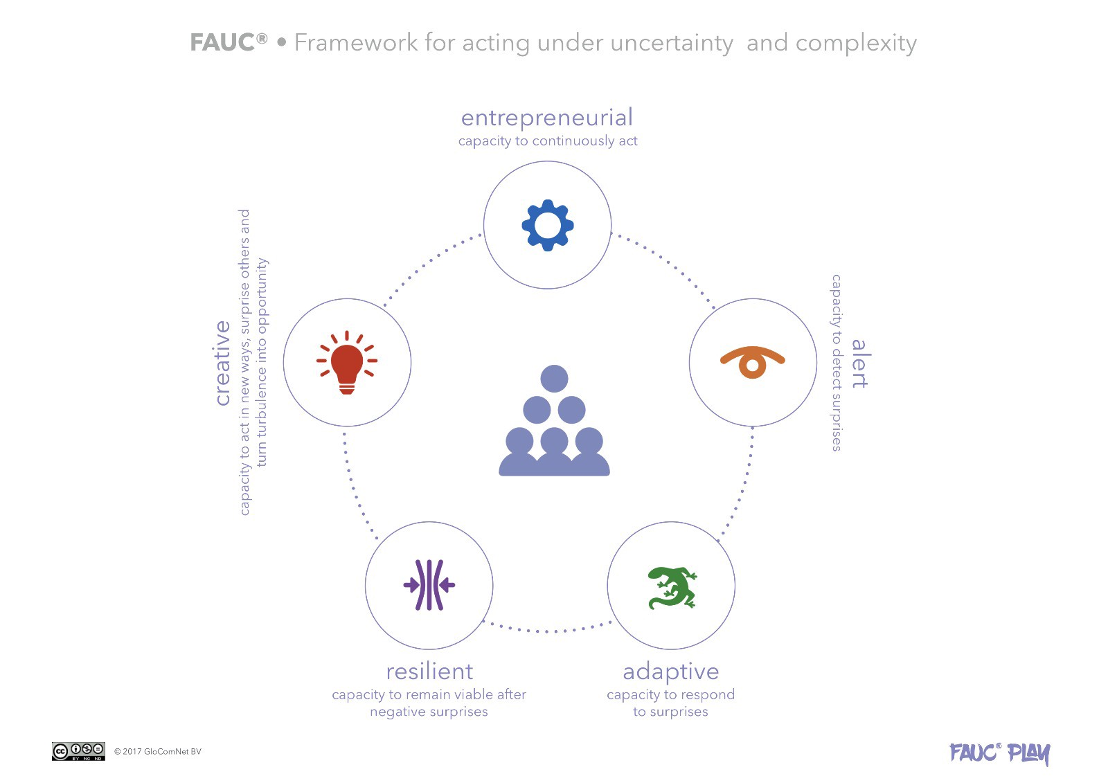 The case for adopting a complexity-based framework for