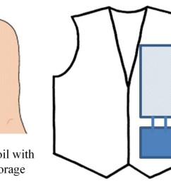 diagram illustrating the placement of the wireless vad and the separate garment holding the transmitter and battery designed by professor mahinda  [ 1600 x 585 Pixel ]