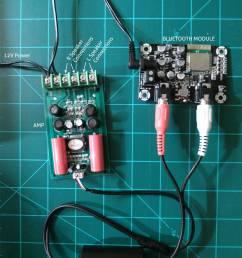 basics of your speaker power bluetooth amp and ground loop isolator  [ 900 x 1200 Pixel ]