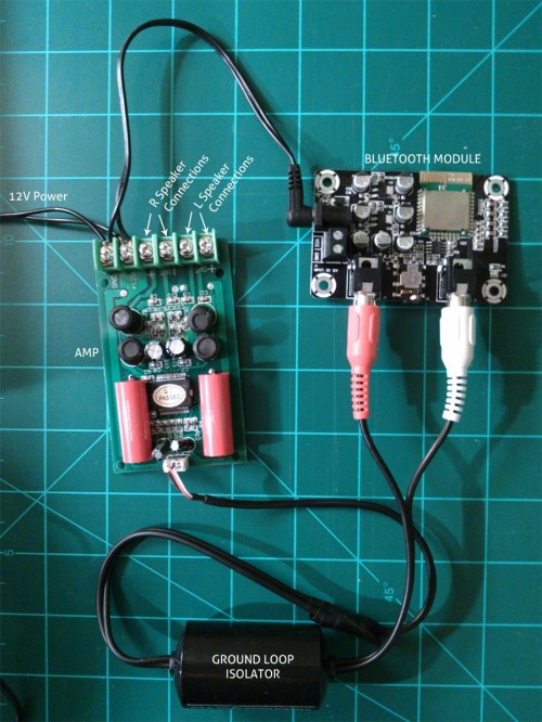 small resolution of basics of your speaker power bluetooth amp and ground loop isolator