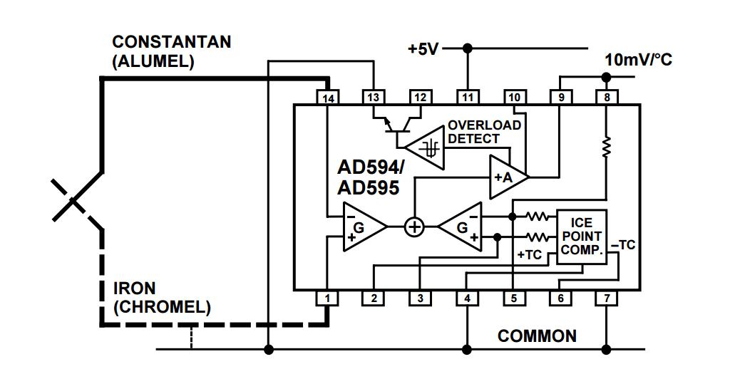 pcr wiring diagram