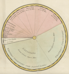 one of the earliest uses of the modern pie chart a visualization model that william playfair is credited with inventing  [ 1600 x 1598 Pixel ]